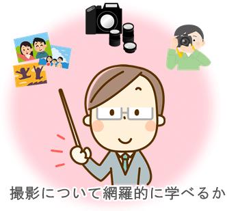 撮影について網羅的に学べる