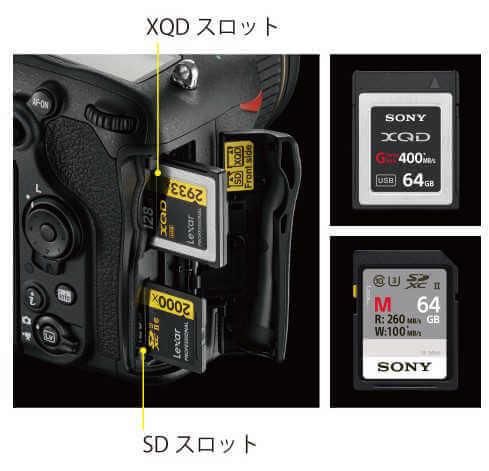 D500はメモリーカードダブルスロットを搭載